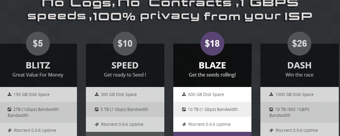 Screenshot of  BLAZE APP