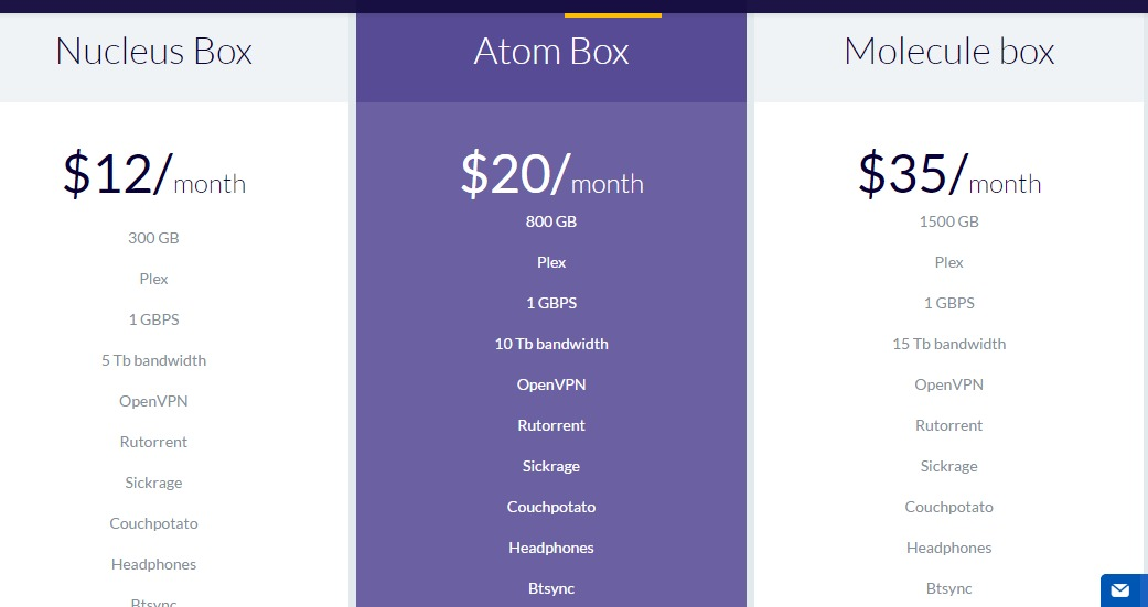 Screenshot of  Atom Box