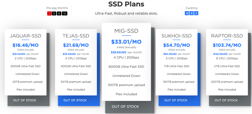 UltraSeedbox SSD pricing