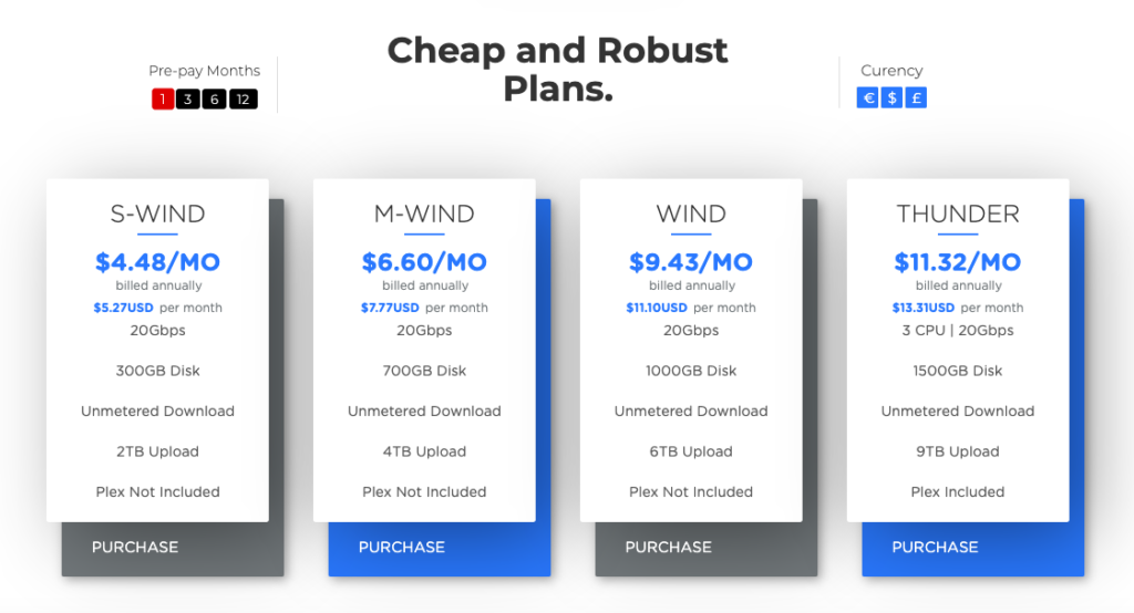 UltraSeedbox pricing