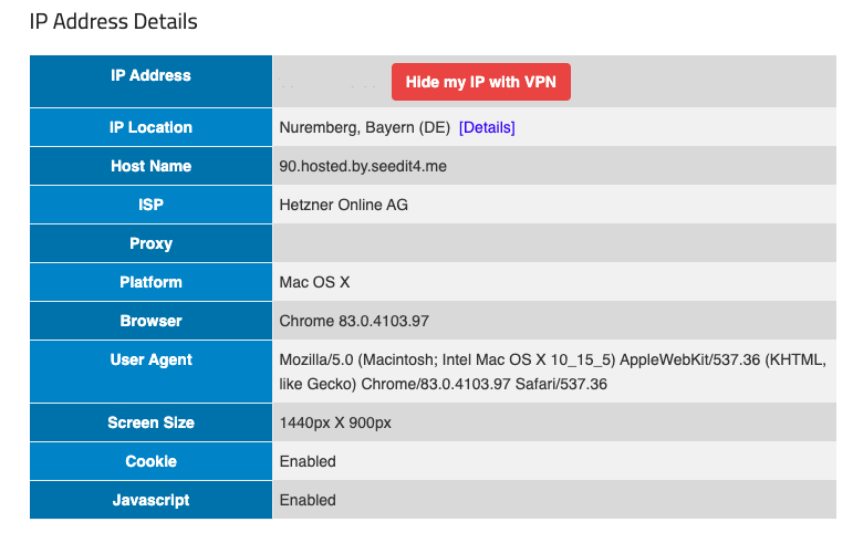 Seedit4Me IP adress details